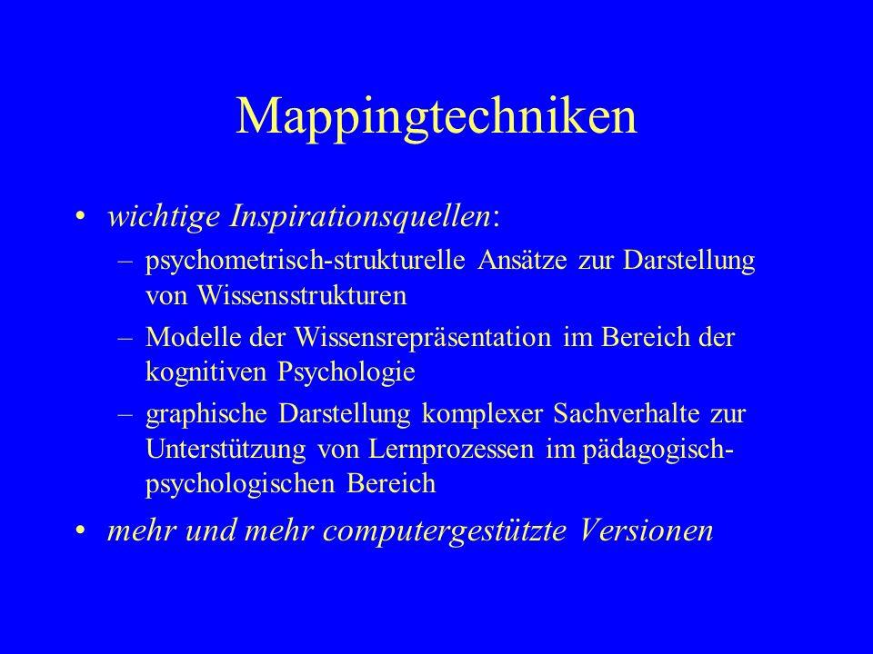 3 Traditionen nach Bernd, Hippchen, Jüngst & Strittmatter (1995) Evaluationstheoretische Tradition Didaktische Tradition Kognitionspsychologische Tradition