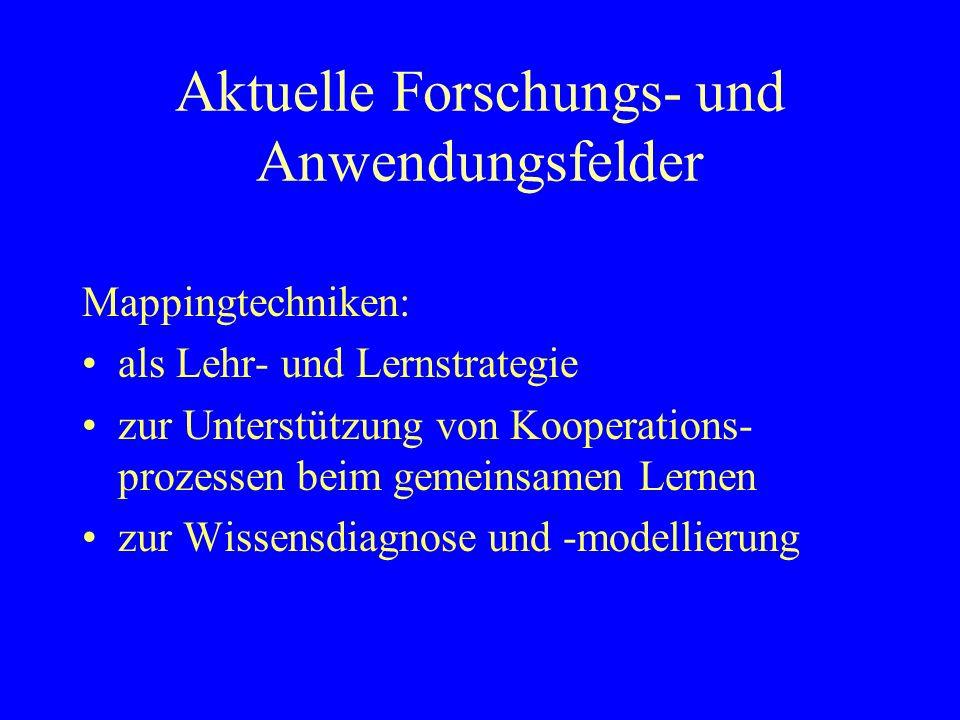 Theoretischer Hintergrund Der Lehr-Lern-Prozess des Durcharbeitens von Begriffen, Handlungen und Operationen nach Aebli (1983) Durcharbeiten als verschiedenwegiges Durchwandern eines Netzes, das der Begriffsflexibilisierung dient