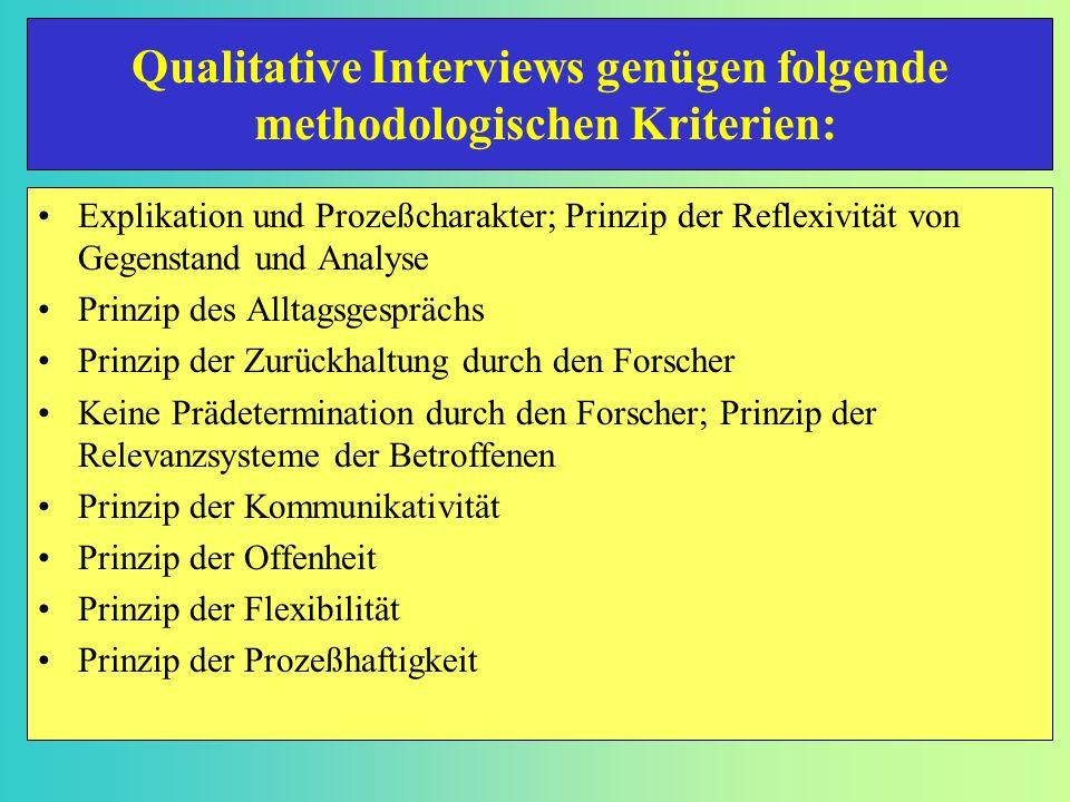 Explikation und Prozeßcharakter; Prinzip der Reflexivität von Gegenstand und Analyse Prinzip des Alltagsgesprächs Prinzip der Zurückhaltung durch den