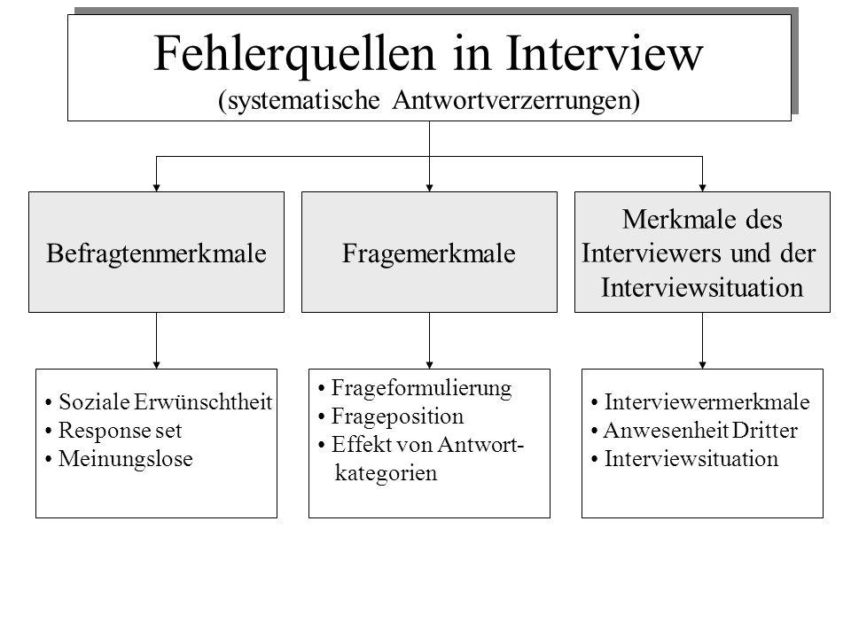 Fehlerquellen in Interview (systematische Antwortverzerrungen) BefragtenmerkmaleFragemerkmale Merkmale des Interviewers und der Interviewsituation Soz