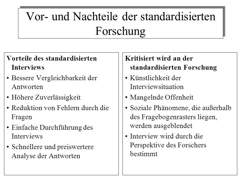 Vor- und Nachteile der standardisierten Forschung Vorteile des standardisierten Interviews Bessere Vergleichbarkeit der Antworten Höhere Zuverlässigke