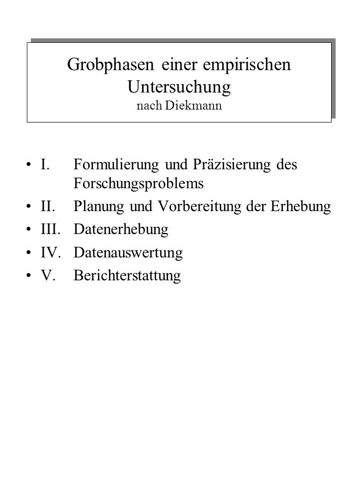 Grobphasen einer empirischen Untersuchung nach Diekmann I.Formulierung und Präzisierung des Forschungsproblems II.Planung und Vorbereitung der Erhebun