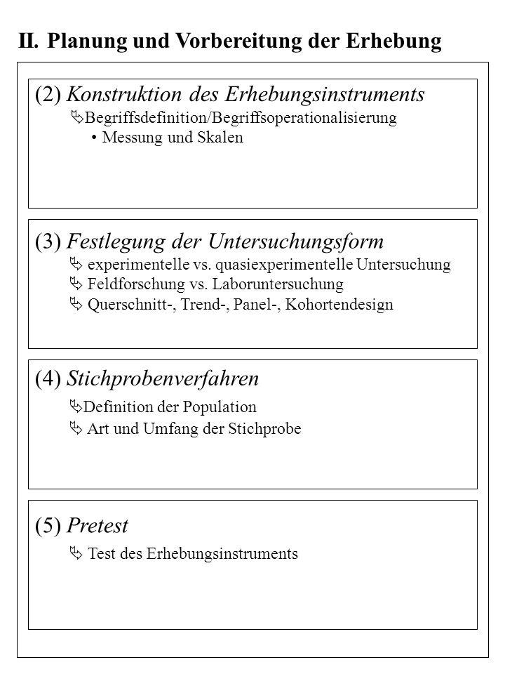 II. Planung und Vorbereitung der Erhebung (2) Konstruktion des Erhebungsinstruments Begriffsdefinition/Begriffsoperationalisierung Messung und Skalen