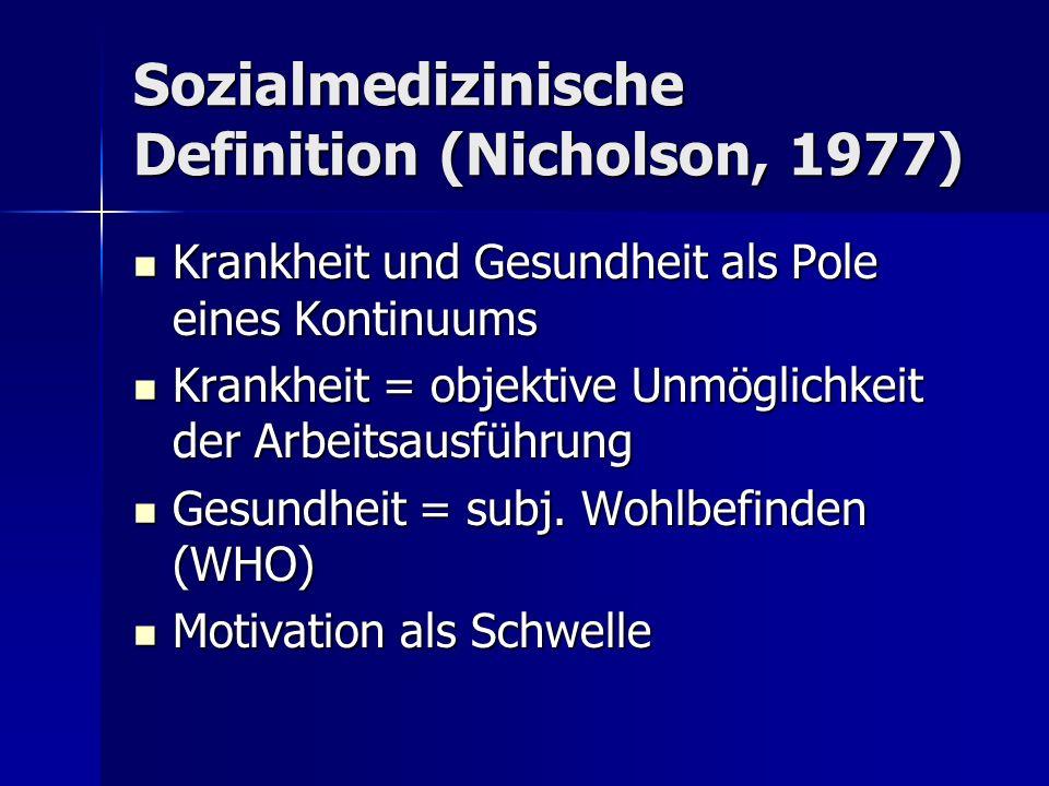Sozialmedizinische Definition (Nicholson, 1977) Krankheit und Gesundheit als Pole eines Kontinuums Krankheit und Gesundheit als Pole eines Kontinuums