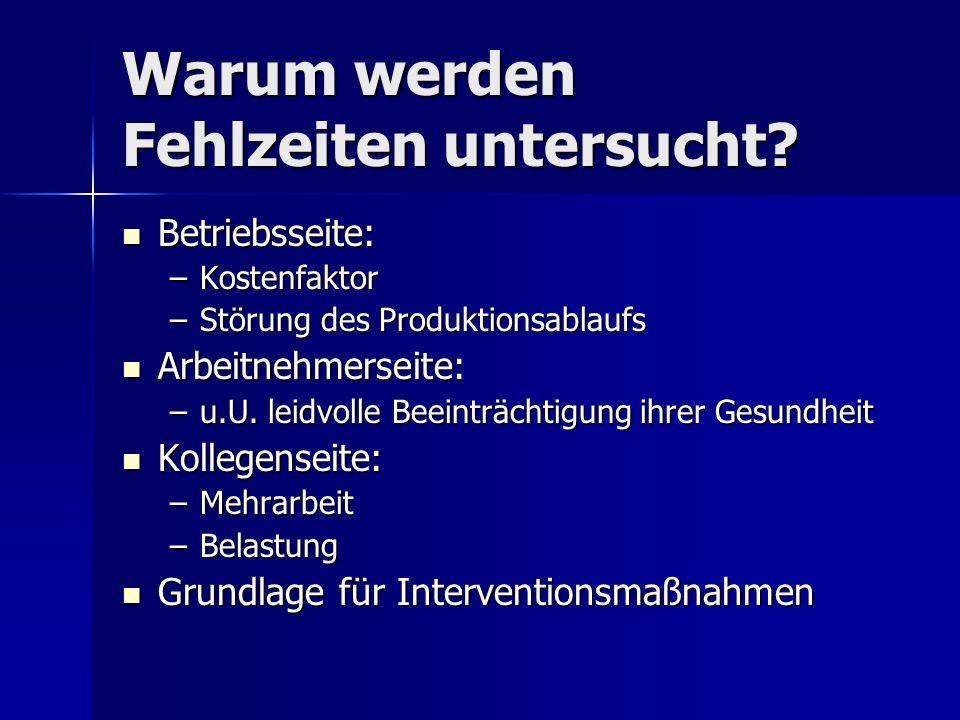 Literatur Eissing, G.(1991). Fehlzeiten – Betriebliche Ursachenanalyse und Maßnahmen.
