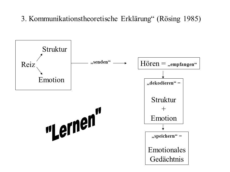 3. Kommunikationstheoretische Erklärung (Rösing 1985) Reiz Struktur Emotion senden Hören = empfangen dekodieren = Struktur + Emotion speichern = Emoti