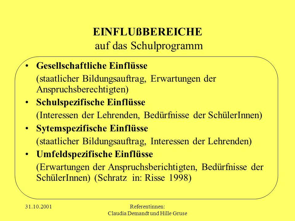 31.10.2001Referentinnen: Claudia Demandt und Hille Gruse EINFLUßBEREICHE auf das Schulprogramm Gesellschaftliche Einflüsse (staatlicher Bildungsauftra