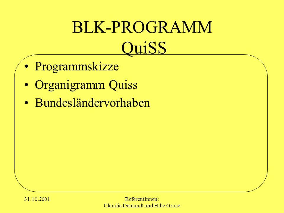 31.10.2001Referentinnen: Claudia Demandt und Hille Gruse BUNDESLÄNDERVORHABEN (11 Bundesländer) Bayern (Profess, KuU) Berlin (QuiGS) Brandenburg (SeSuS) Bremen (CuP) Niedersachsen (QE durch i+e Evaluation) NRW (FiLiS) Rheinland-Pfalz Sachsen (PROFIL-Q) Sachsen-Anhalt (KES) Schleswig-Holstein Thüringen
