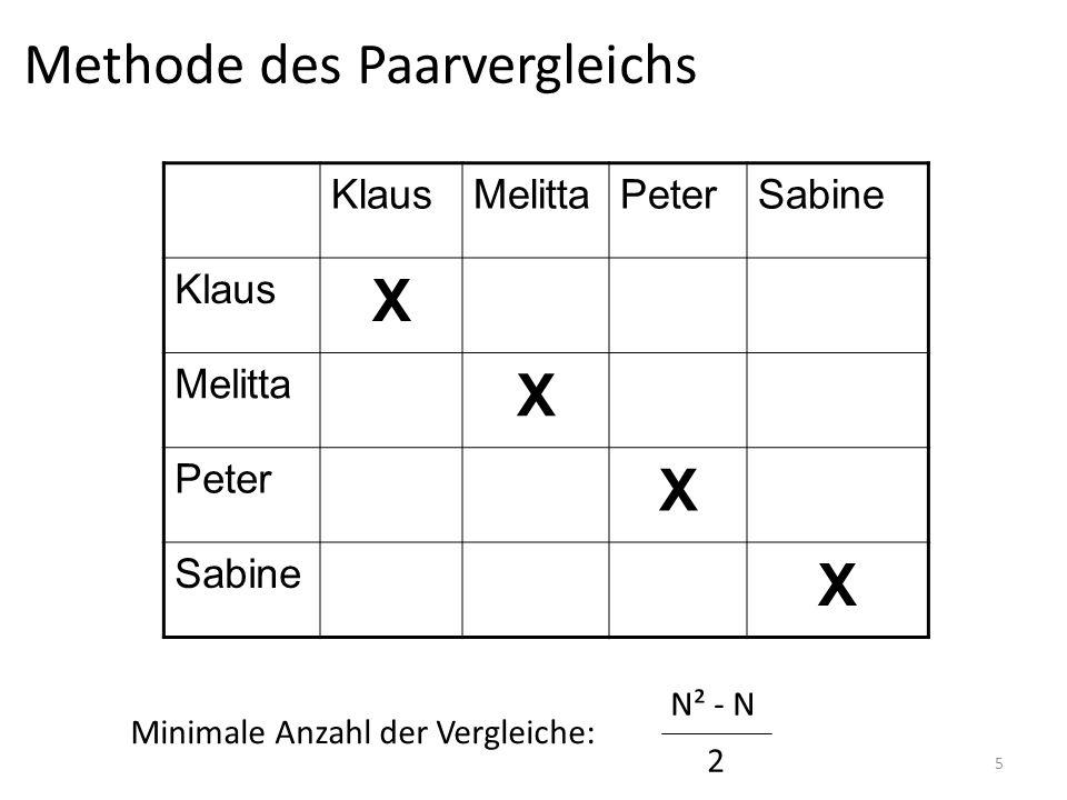 5 Methode des Paarvergleichs KlausMelittaPeterSabine Klaus X Melitta X Peter X Sabine X Minimale Anzahl der Vergleiche: N² - N 2