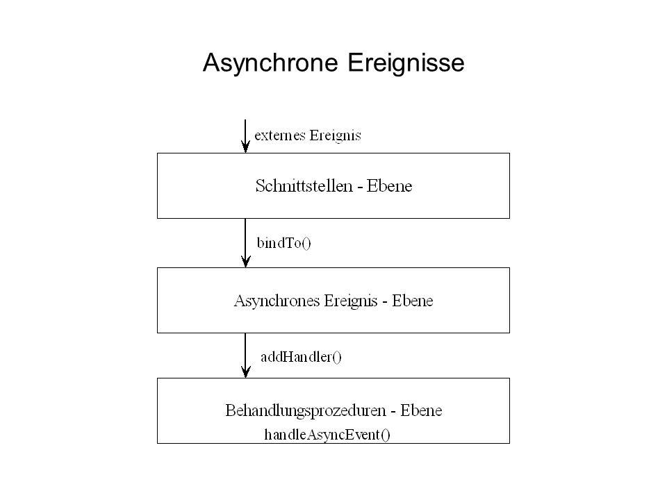 Asynchrone Ereignisse