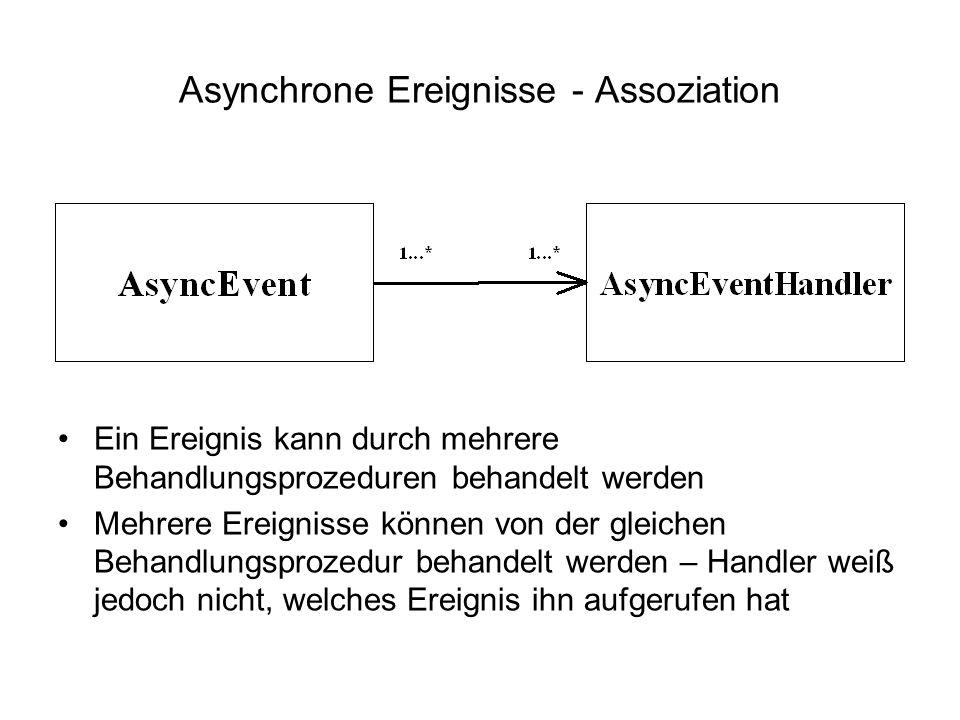 Asynchrone Ereignisse - Assoziation Ein Ereignis kann durch mehrere Behandlungsprozeduren behandelt werden Mehrere Ereignisse können von der gleichen Behandlungsprozedur behandelt werden – Handler weiß jedoch nicht, welches Ereignis ihn aufgerufen hat