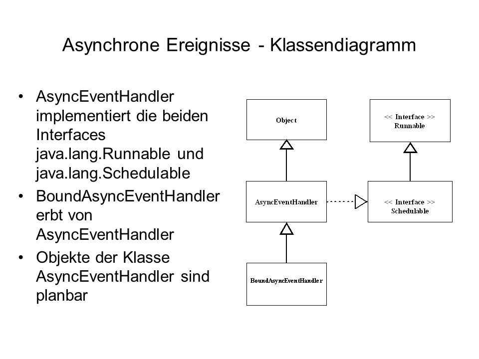 Asynchrone Ereignisse - Klassendiagramm AsyncEventHandler implementiert die beiden Interfaces java.lang.Runnable und java.lang.Schedulable BoundAsyncEventHandler erbt von AsyncEventHandler Objekte der Klasse AsyncEventHandler sind planbar