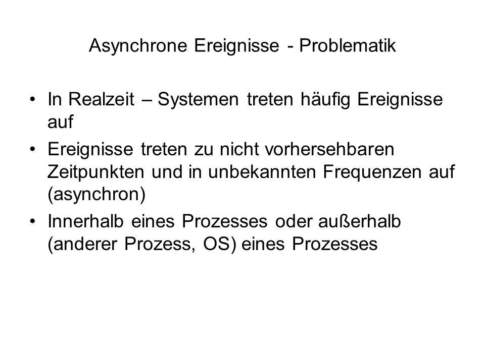 Asynchrone Ereignisse - Problematik In Realzeit – Systemen treten häufig Ereignisse auf Ereignisse treten zu nicht vorhersehbaren Zeitpunkten und in unbekannten Frequenzen auf (asynchron) Innerhalb eines Prozesses oder außerhalb (anderer Prozess, OS) eines Prozesses