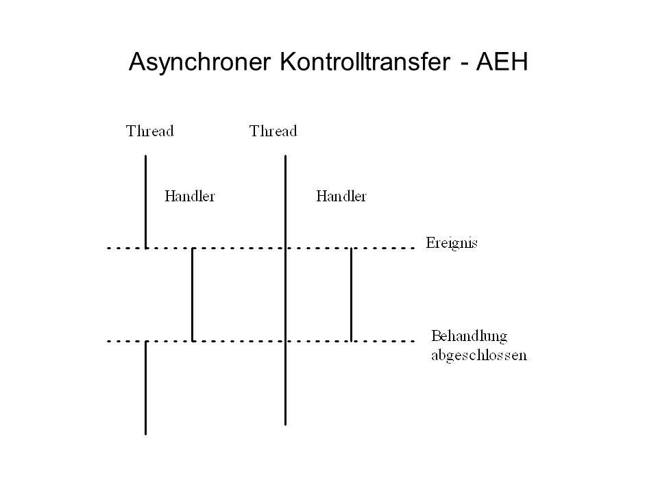 Asynchroner Kontrolltransfer - AEH