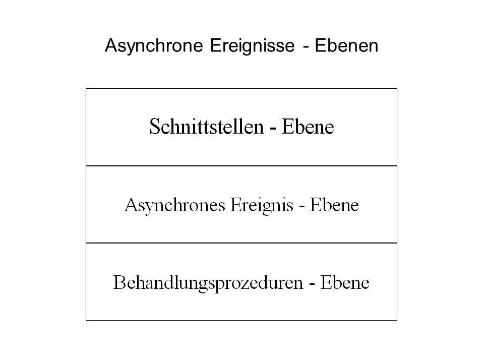 Asynchroner Kontrolltransfer Man unterscheidet bei der Behandlung von asynchronen Meldungen zwischen –dem wiederaufnehmenden Modell ( Event Handling ) –dem terminierenden Modell (ATC)
