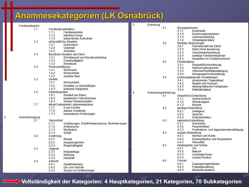 Anamnesekategorien (LK Osnabrück) Vollständigkeit der Kategorien: 4 Hauptkategorien, 21 Kategorien, 70 Subkategorien