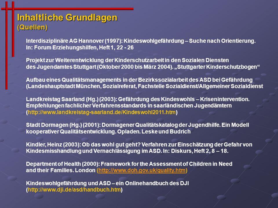 Inhaltliche Grundlagen (Quellen) Interdisziplinäre AG Hannover (1997): Kindeswohlgefährdung – Suche nach Orientierung. In: Forum Erziehungshilfen, Hef