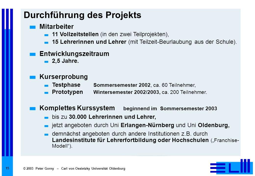 © 2003 Peter Gorny – Carl von Ossietzky Universität Oldenburg 15 Durchführung des Projekts Mitarbeiter 11 Vollzeitstellen (in den zwei Teilprojekten),