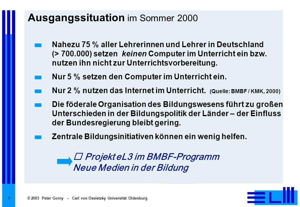 © 2003 Peter Gorny – Carl von Ossietzky Universität Oldenburg 3 Ausgangssituation im Sommer 2000 Projekt eL3 im BMBF-Programm Neue Medien in der Bildu