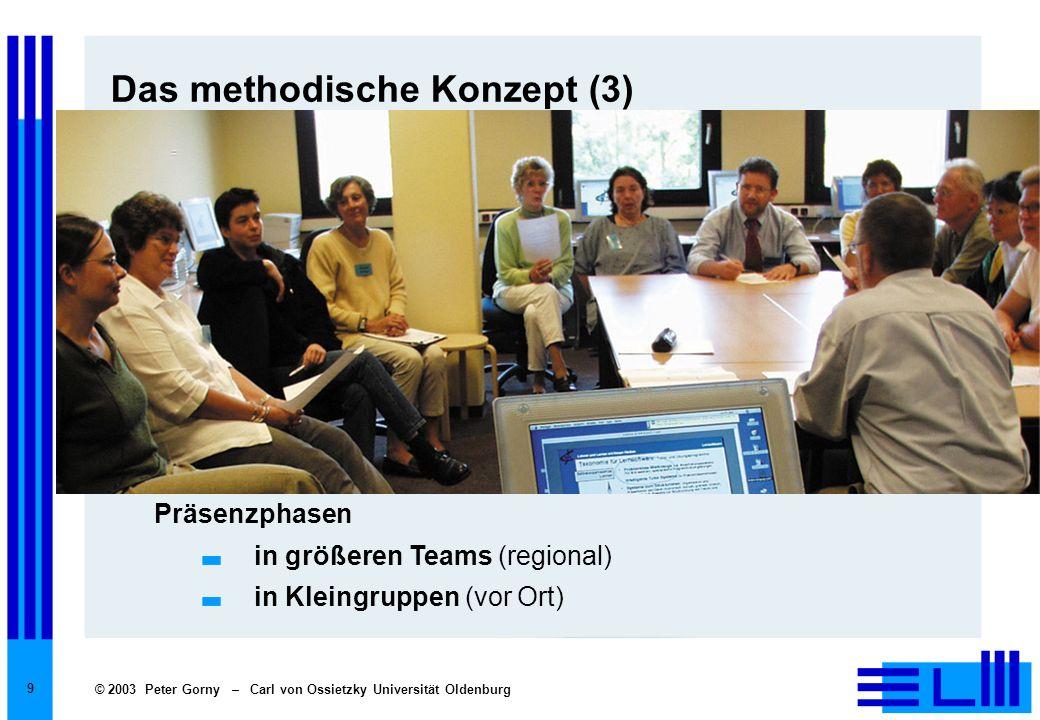 © 2003 Peter Gorny – Carl von Ossietzky Universität Oldenburg 9 Das methodische Konzept (3) Präsenzphasen in größeren Teams (regional) in Kleingruppen