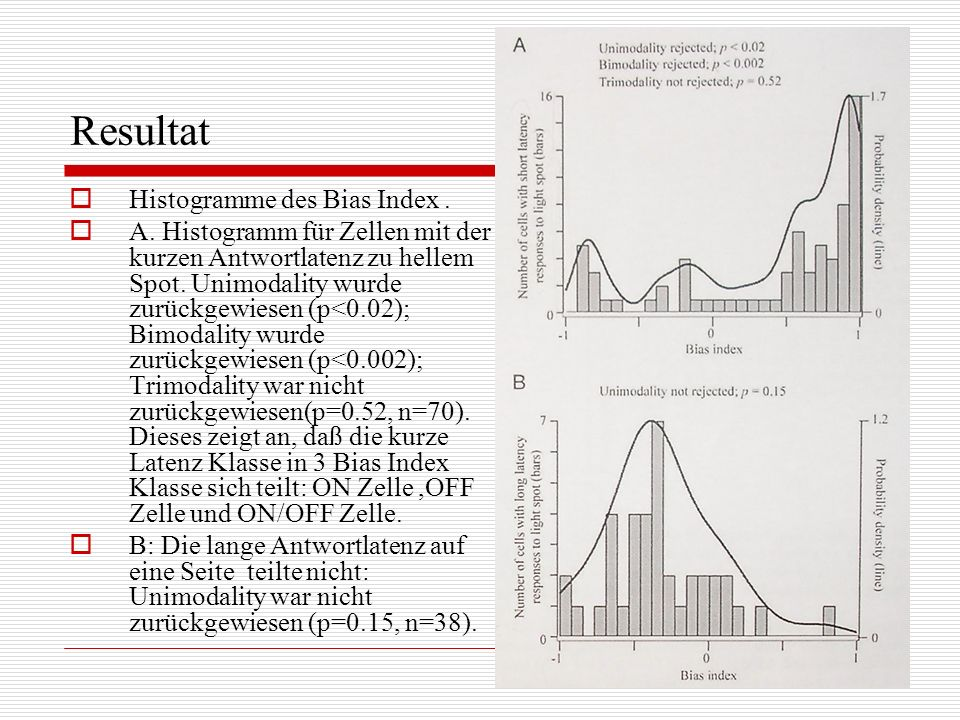 Resultat Histogramme des Bias Index. A. Histogramm für Zellen mit der kurzen Antwortlatenz zu hellem Spot. Unimodality wurde zurückgewiesen (p<0.02);