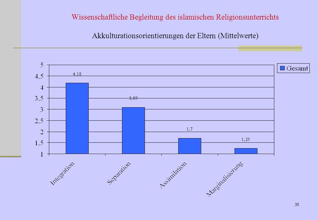 29 Wissenschaftliche Begleitung des islamischen Religionsunterrichts Akkulturationsorientierungen: 3. und 4. Klasse Mittelwerte