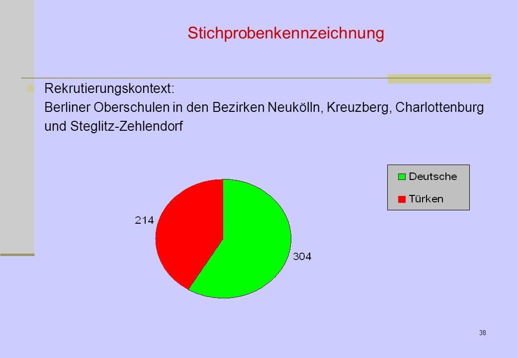 37 Fragestellungen Welche Unterschiede lassen sich im konkreten Erziehungsverhalten türkischer und deutscher Eltern identifizieren? Welche Unterschied