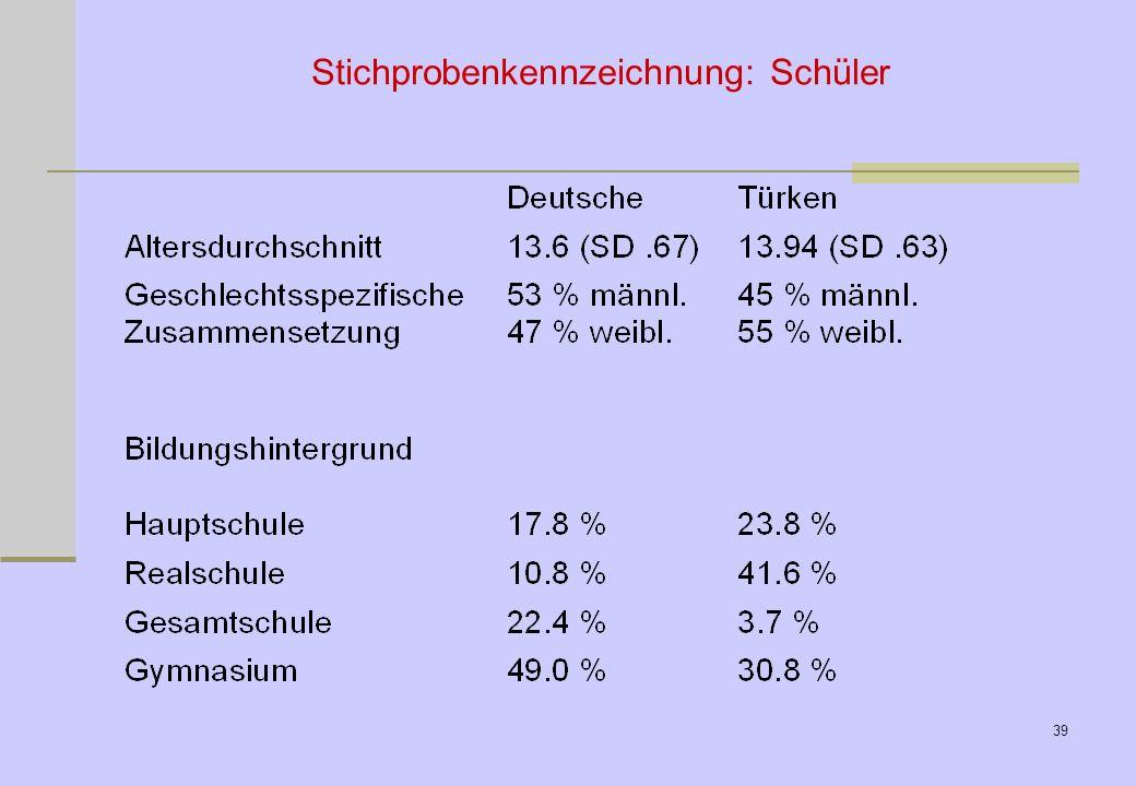 38 Stichprobenkennzeichnung Rekrutierungskontext: Berliner Oberschulen in den Bezirken Neukölln, Kreuzberg, Charlottenburg und Steglitz-Zehlendorf
