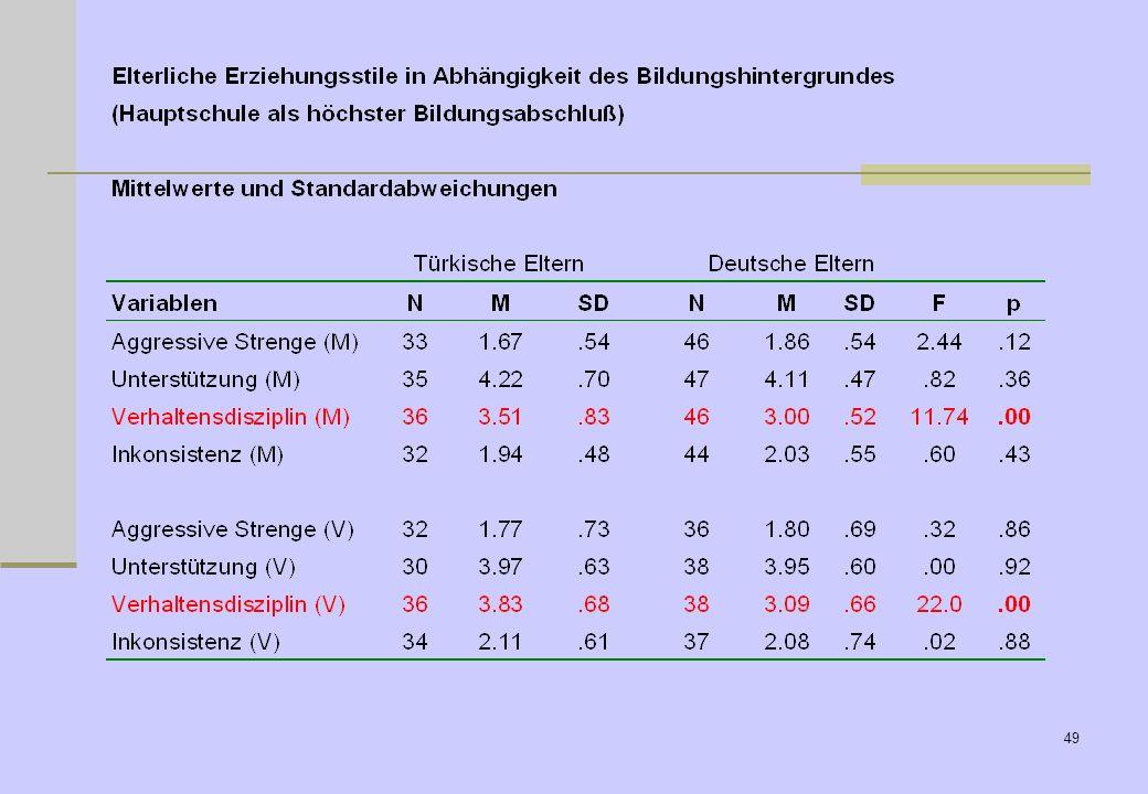 48 Ergebnisse