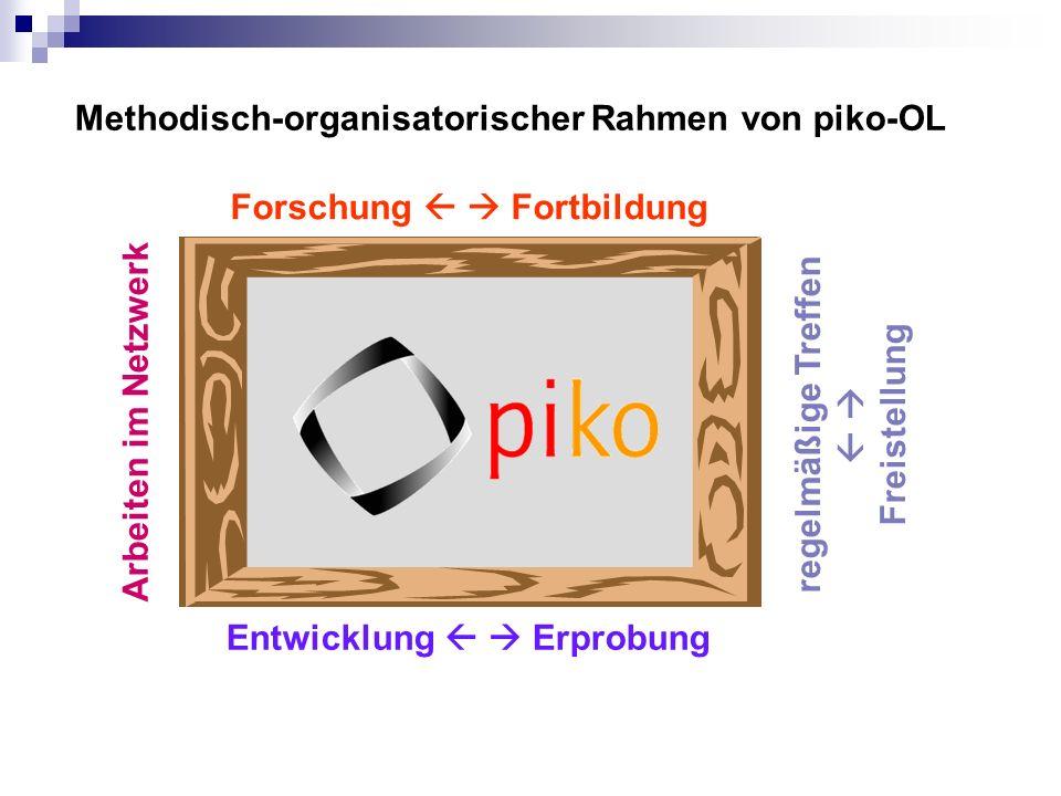 Methodisch-organisatorischer Rahmen von piko-OL Forschung Fortbildung Entwicklung Erprobung regelmäßige Treffen Freistellung Arbeiten im Netzwerk