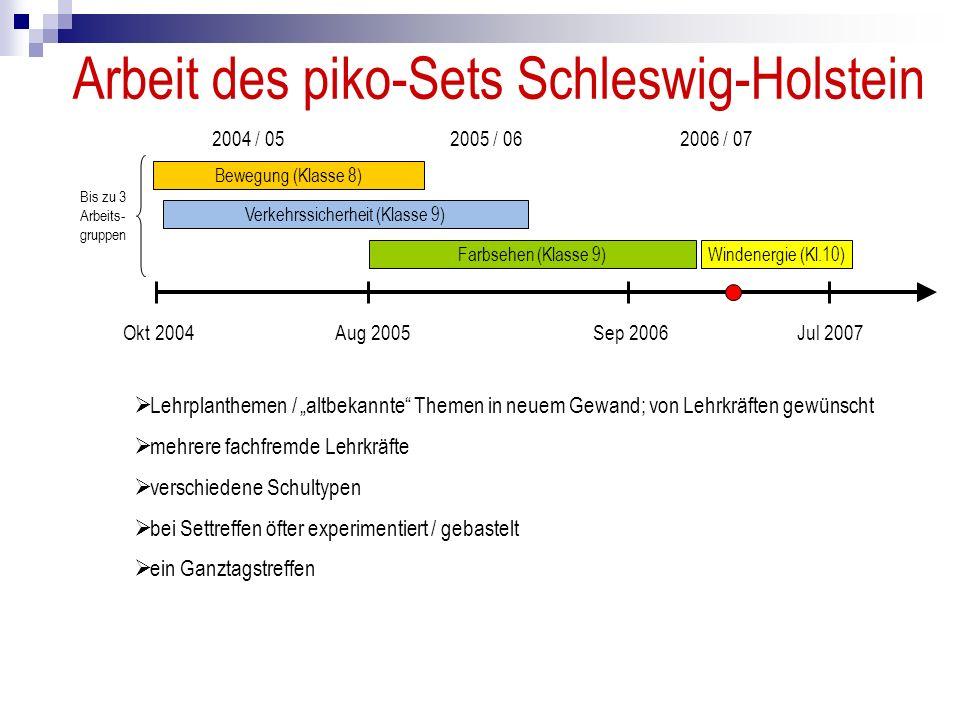 Arbeit des piko-Sets Schleswig-Holstein Okt 2004Aug 2005Sep 2006 Bewegung (Klasse 8) Verkehrssicherheit (Klasse 9) Windenergie (Kl.10) Jul 2007 Farbse