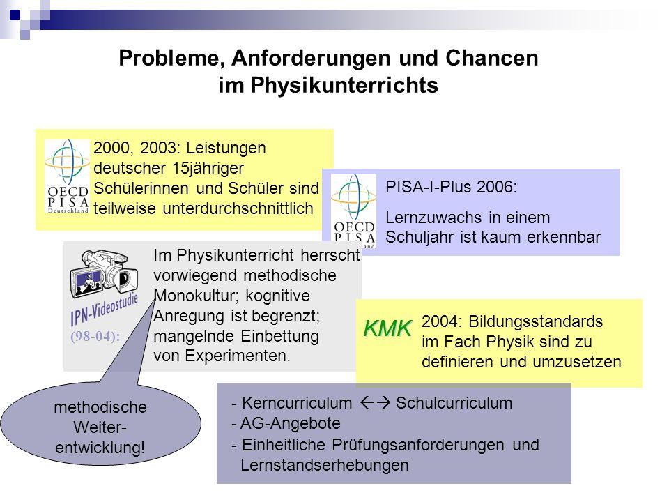Probleme, Anforderungen und Chancen im Physikunterrichts 2000, 2003: Leistungen deutscher 15jähriger Schülerinnen und Schüler sind teilweise unterdurchschnittlich PISA-I-Plus 2006: Lernzuwachs in einem Schuljahr ist kaum erkennbar (98-04): Im Physikunterricht herrscht vorwiegend methodische Monokultur; kognitive Anregung ist begrenzt; mangelnde Einbettung von Experimenten.