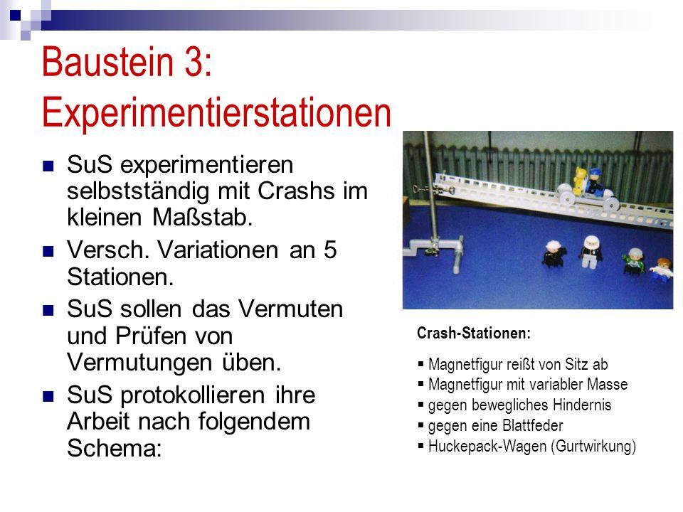 Baustein 3: Experimentierstationen SuS experimentieren selbstständig mit Crashs im kleinen Maßstab. Versch. Variationen an 5 Stationen. SuS sollen das