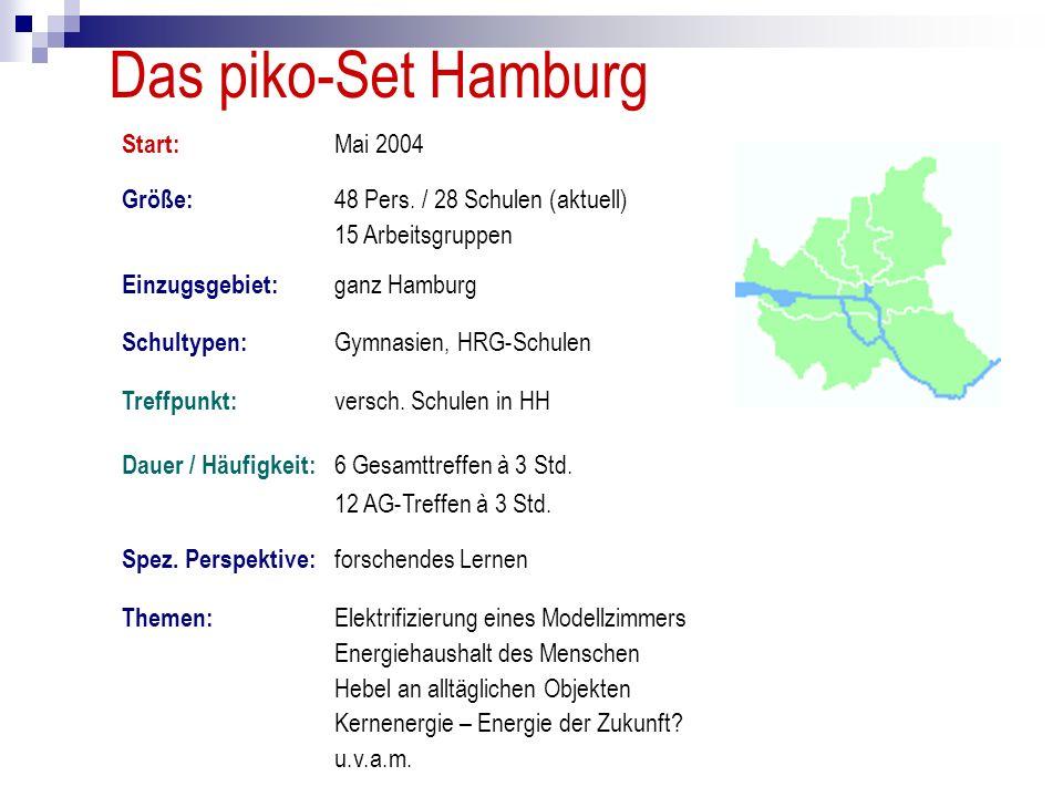 Das piko-Set Hamburg Größe: 48 Pers. / 28 Schulen (aktuell) 15 Arbeitsgruppen Start: Mai 2004 Schultypen: Gymnasien, HRG-Schulen Einzugsgebiet: ganz H