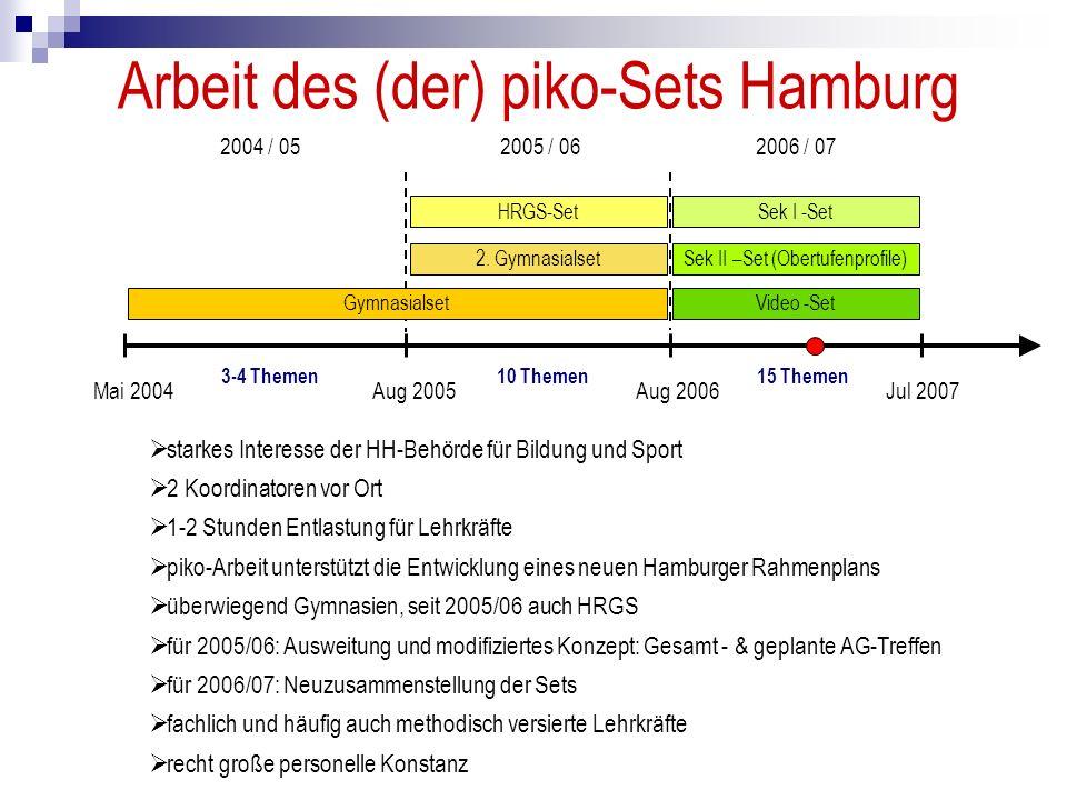 Arbeit des (der) piko-Sets Hamburg Mai 2004Aug 2005Aug 2006 Gymnasialset 2. Gymnasialset Jul 2007 HRGS-Set starkes Interesse der HH-Behörde für Bildun