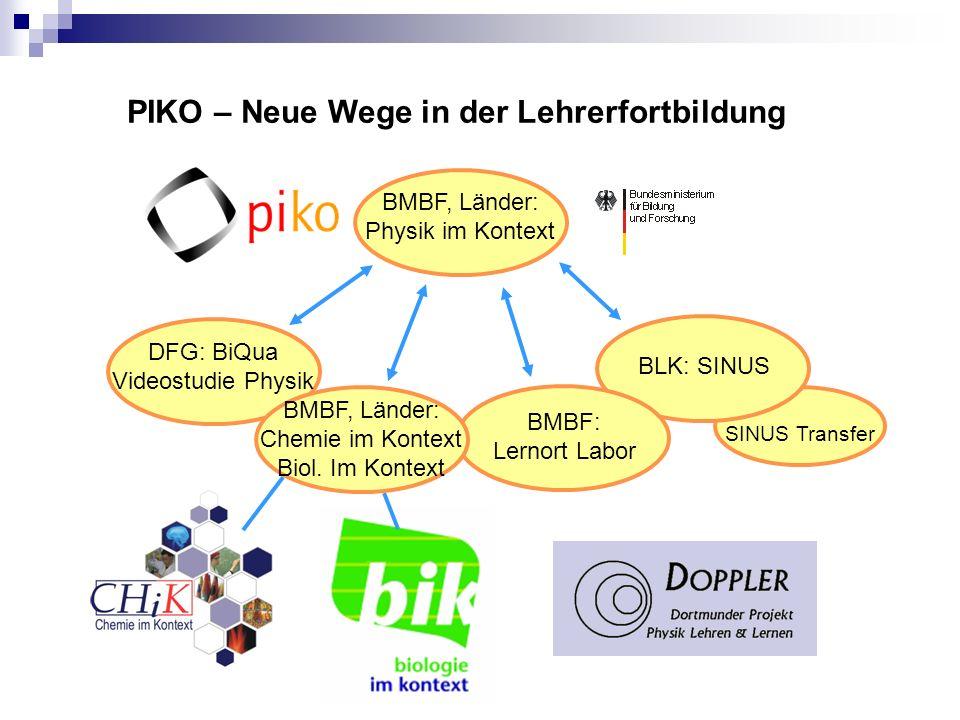 BMBF, Länder: Physik im Kontext SINUS Transfer BLK: SINUS BMBF: Lernort Labor DFG: BiQua Videostudie Physik PIKO – Neue Wege in der Lehrerfortbildung
