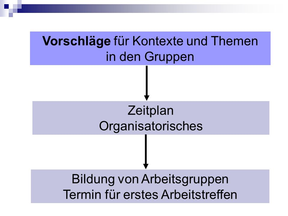 Vorschläge für Kontexte und Themen in den Gruppen Bildung von Arbeitsgruppen Termin für erstes Arbeitstreffen Zeitplan Organisatorisches
