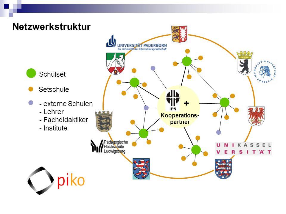 Arbeit des (der) piko-Sets Hamburg Mai 2004Aug 2005Aug 2006 Gymnasialset 2.