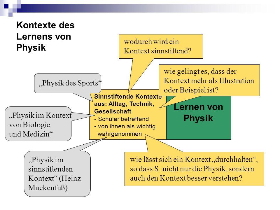 Sinnstiftende Kontexte aus: Alltag, Technik, Gesellschaft - Schüler betreffend - von ihnen als wichtig wahrgenommen Lernen von Physik Physik des Sports Physik im Kontext von Biologie und Medizin Physik im sinnstiftenden Kontext (Heinz Muckenfuß) wodurch wird ein Kontext sinnstiftend.