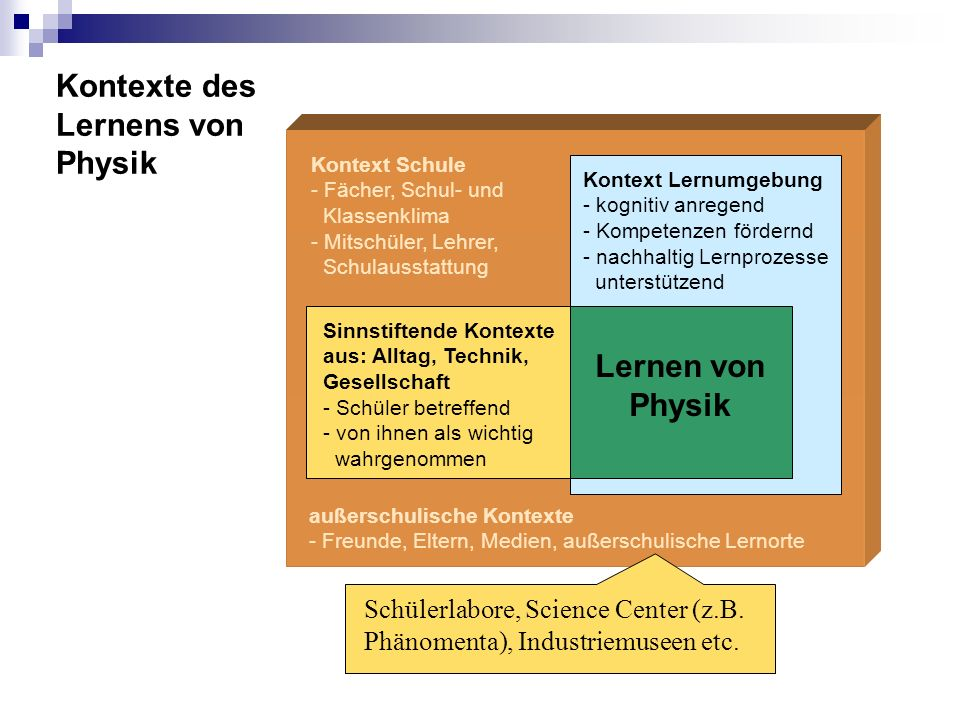 Sinnstiftende Kontexte aus: Alltag, Technik, Gesellschaft - Schüler betreffend - von ihnen als wichtig wahrgenommen Kontext Lernumgebung - kognitiv an