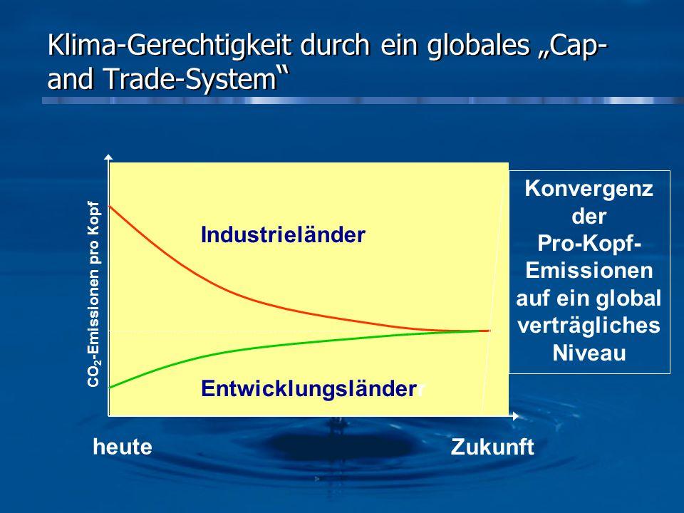 Klima-Gerechtigkeit durch ein globales Cap- and Trade-System heute Zukunft Entwicklungsländerr Industrieländer Konvergenz der Pro-Kopf- Emissionen auf