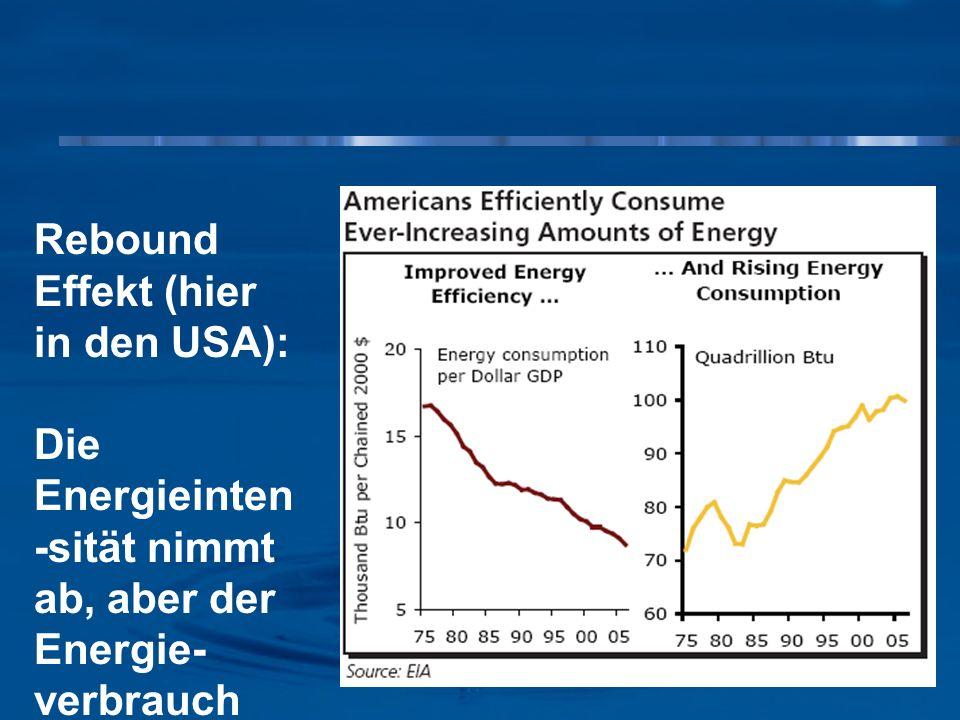 Rebound Effekt (hier in den USA): Die Energieinten -sität nimmt ab, aber der Energie- verbrauch nimmt zu!