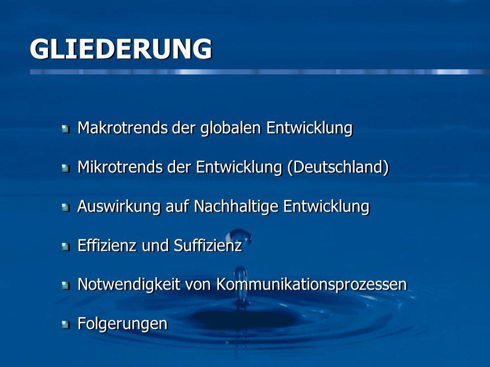GLIEDERUNG Makrotrends der globalen Entwicklung Mikrotrends der Entwicklung (Deutschland) Auswirkung auf Nachhaltige Entwicklung Effizienz und Suffizi