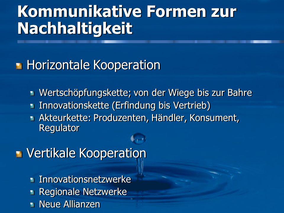 Kommunikative Formen zur Nachhaltigkeit Horizontale Kooperation Wertschöpfungskette; von der Wiege bis zur Bahre Innovationskette (Erfindung bis Vertr