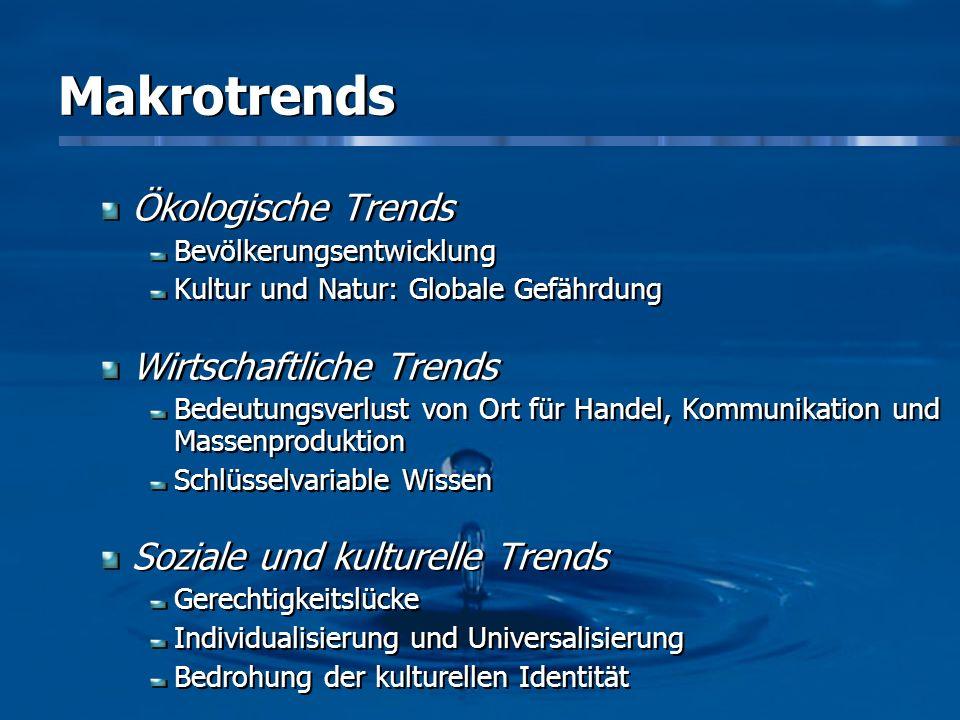 Makrotrends Ökologische Trends Bevölkerungsentwicklung Kultur und Natur: Globale Gefährdung Wirtschaftliche Trends Bedeutungsverlust von Ort für Hande