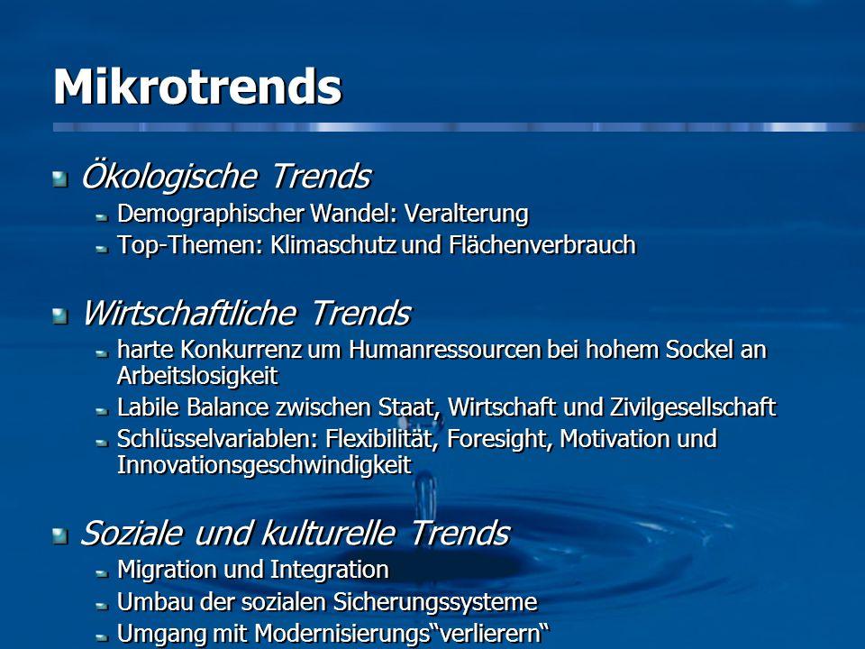 Auswirkungen Was bedeuten diese Trends für die nachhaltige Entwicklung.