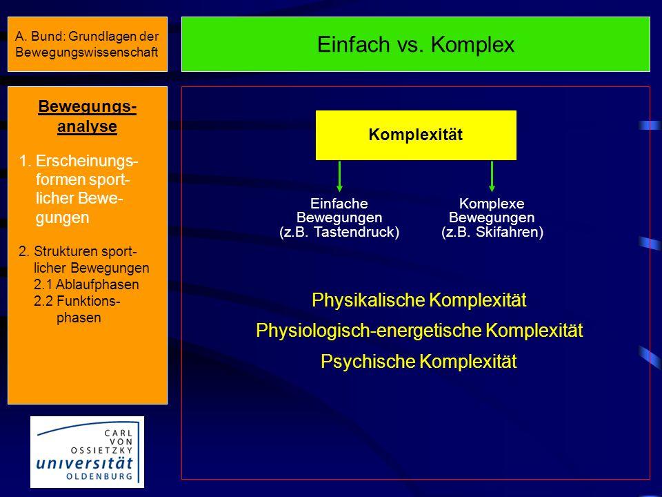 Einfach vs.Komplex Komplexität Einfache Bewegungen (z.B.