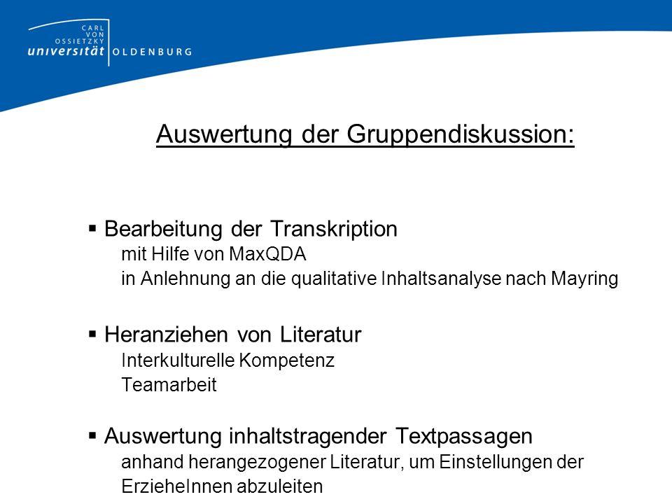 Auswertung der Gruppendiskussion: Bearbeitung der Transkription mit Hilfe von MaxQDA in Anlehnung an die qualitative Inhaltsanalyse nach Mayring Heran