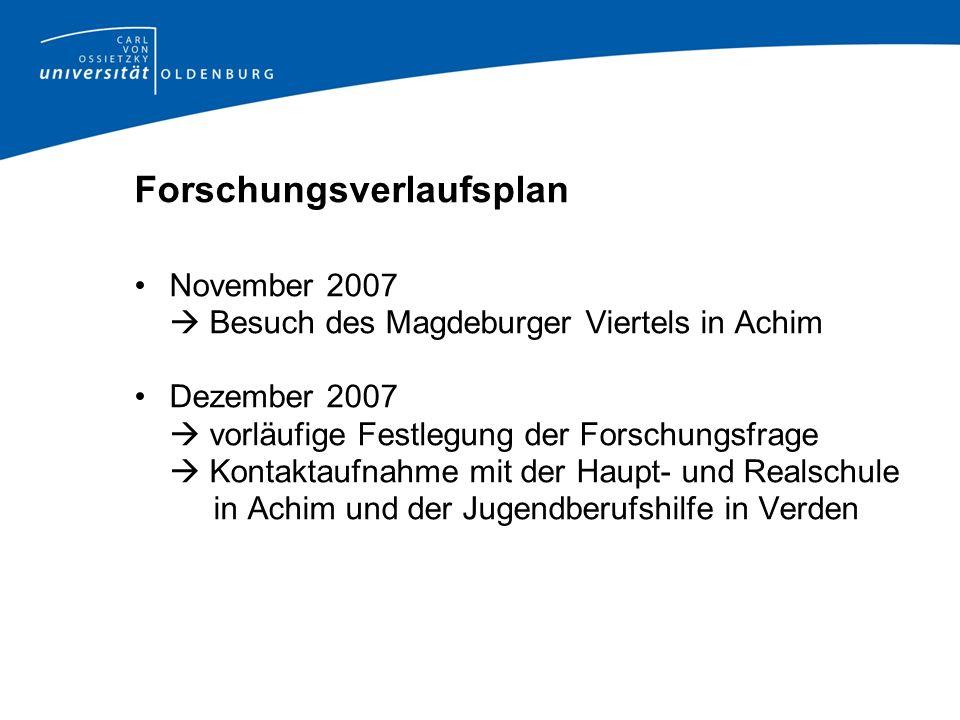Forschungsverlaufsplan November 2007 Besuch des Magdeburger Viertels in Achim Dezember 2007 vorläufige Festlegung der Forschungsfrage Kontaktaufnahme
