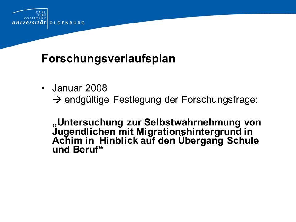 Forschungsverlaufsplan Januar 2008 endgültige Festlegung der Forschungsfrage: Untersuchung zur Selbstwahrnehmung von Jugendlichen mit Migrationshinter